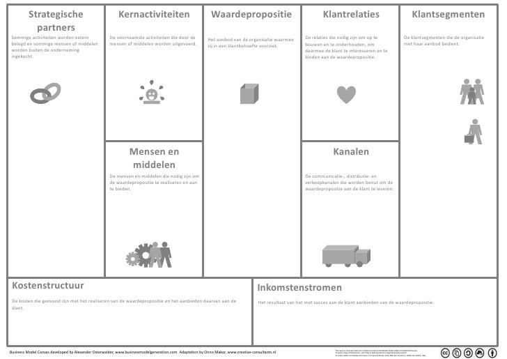 business-model-canvas-nl-dutch-1-728