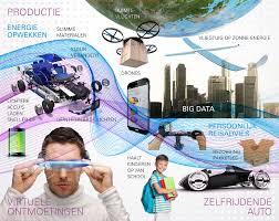 technologische-ontwikkeling